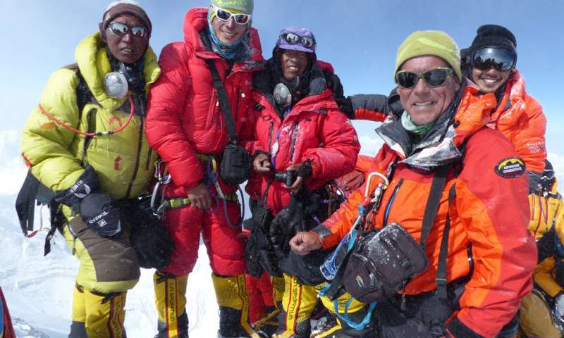 Everest Expedition | Adventure Consultants